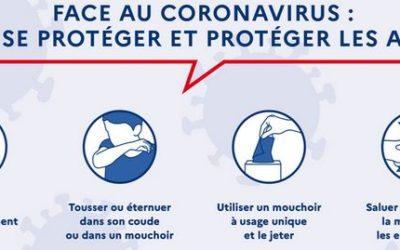 COVID-19 : Message de la Fédération française de cyclotourisme